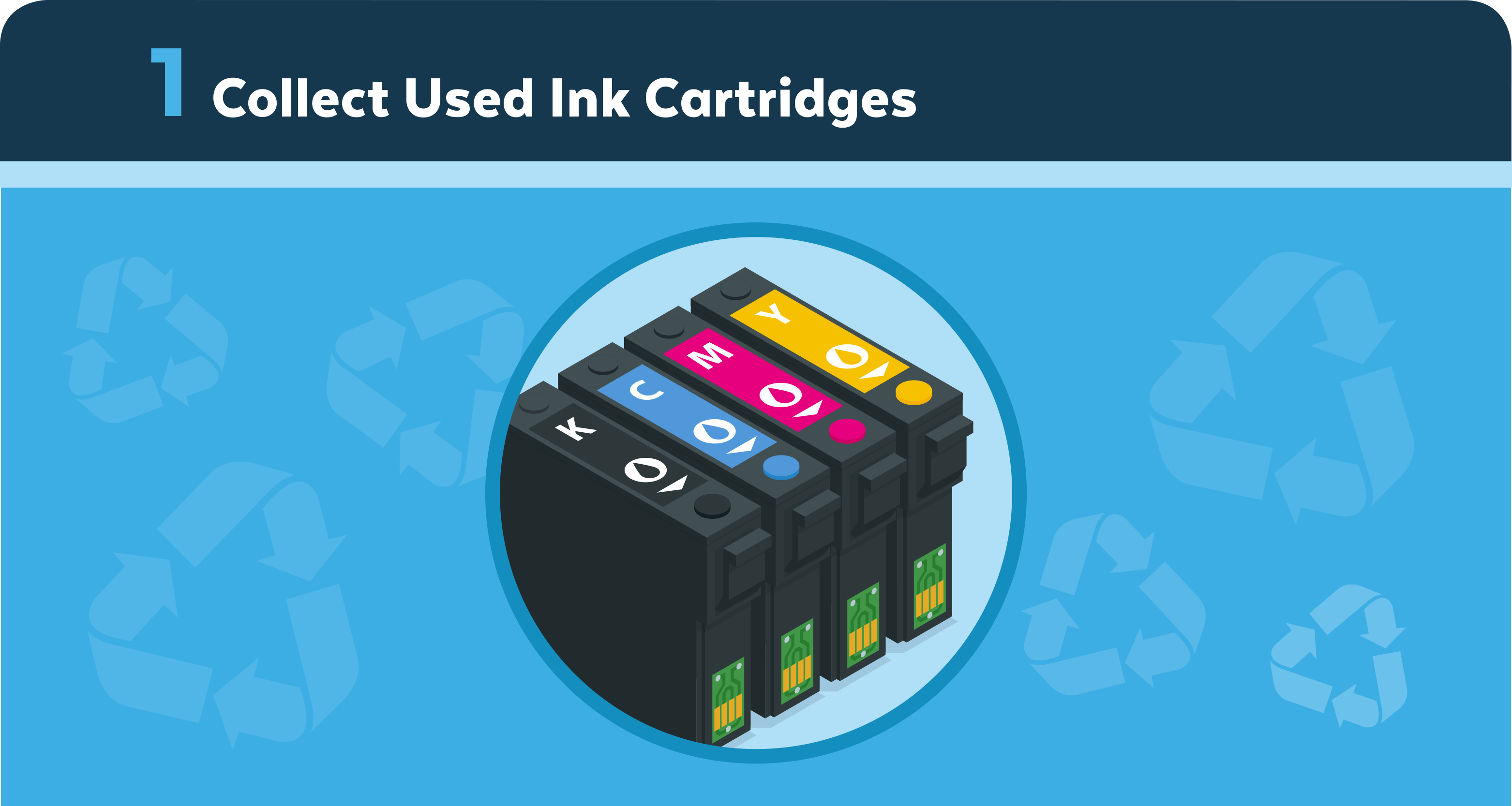Collect Used Ink Cartridges