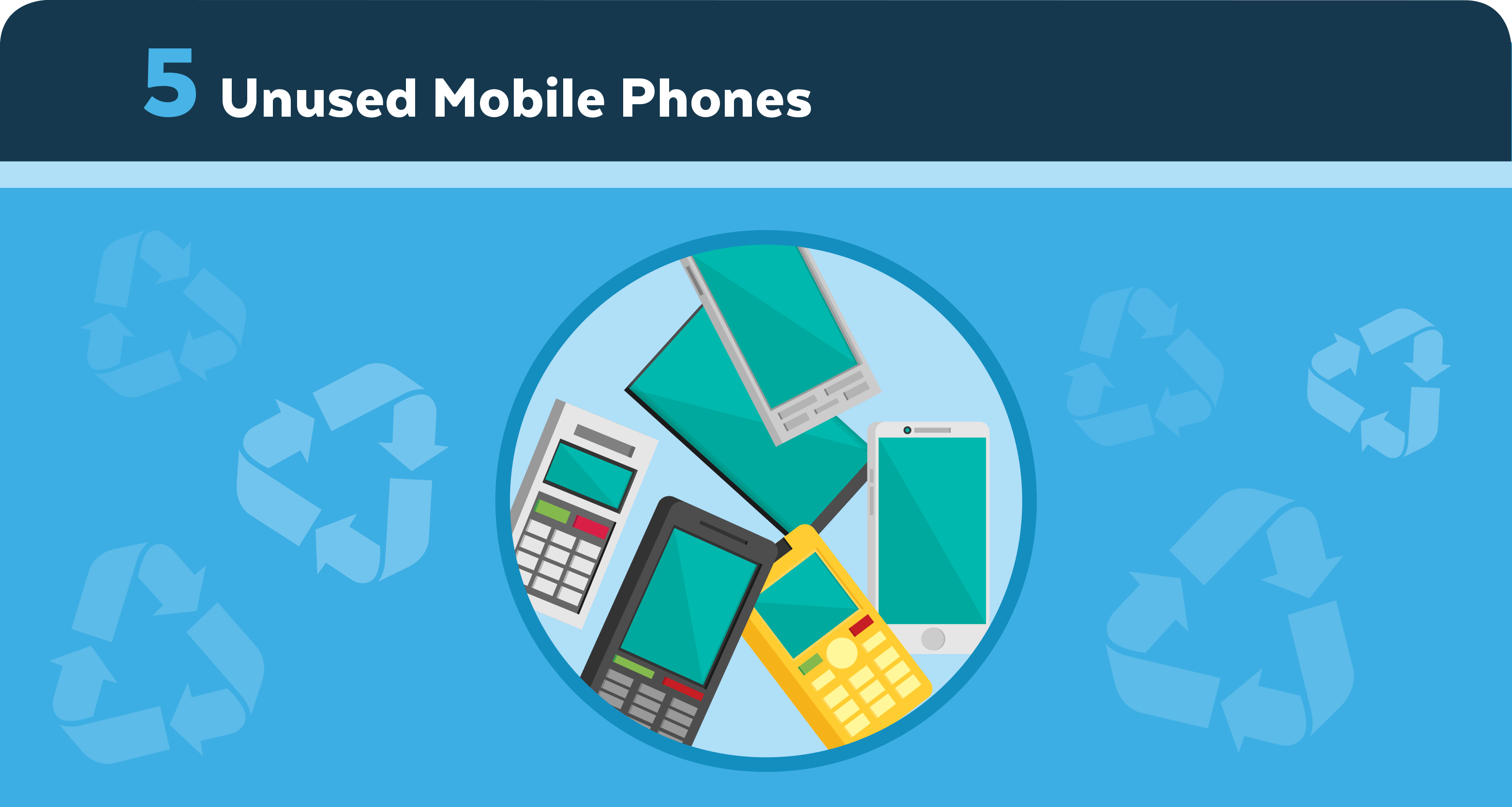 Unused Mobile Phones
